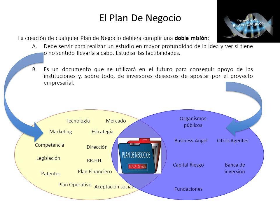 El Plan De NegocioLa creación de cualquier Plan de Negocio debiera cumplir una doble misión: