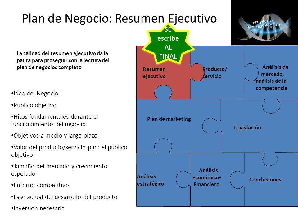 Plan de Negocio: Resumen Ejecutivo