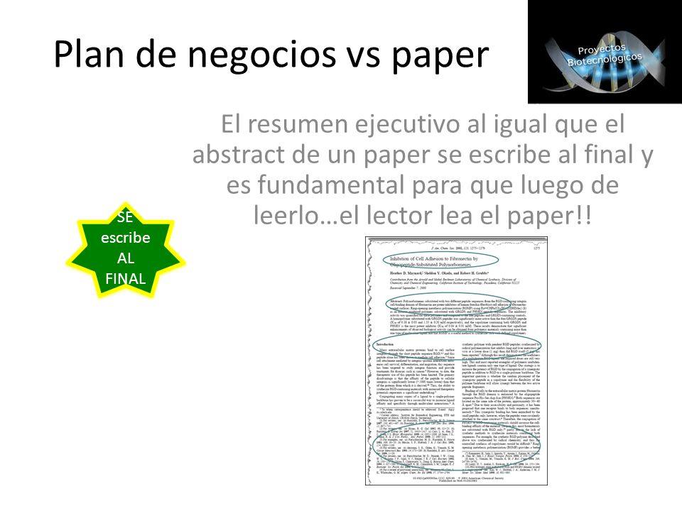 Plan de negocios vs paper