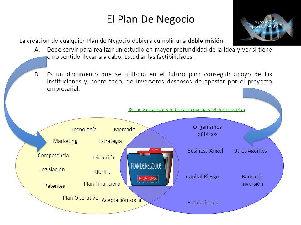 El Plan De Negocio La creación de cualquier Plan de Negocio debiera cumplir una doble misión: