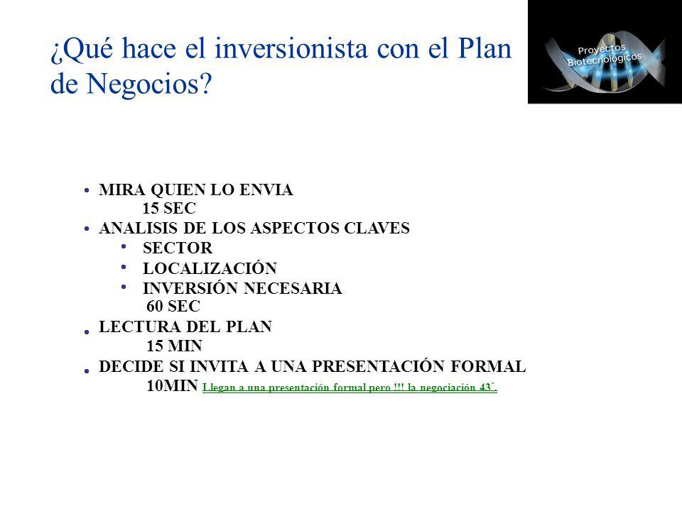 ¿Qué hace el inversionista con el Plan de Negocios