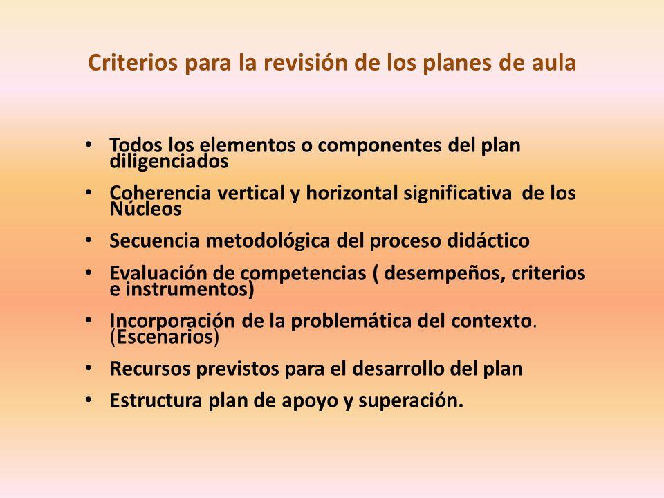 Criterios para la revisión de los planes de aula