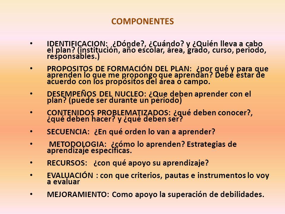 COMPONENTES IDENTIFICACION: ¿Dónde , ¿Cuándo y ¿Quién lleva a cabo el plan (institución, año escolar, área, grado, curso, periodo, responsables.)