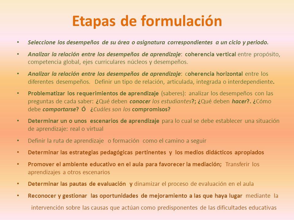 Etapas de formulación Seleccione los desempeños de su área o asignatura correspondientes a un ciclo y periodo.