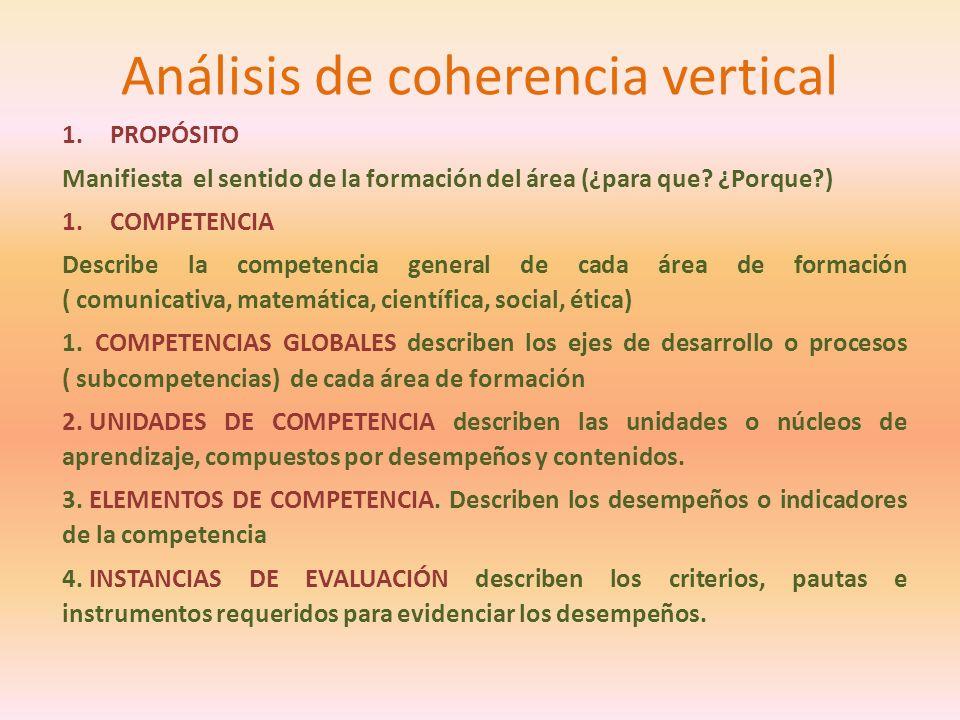 Análisis de coherencia vertical