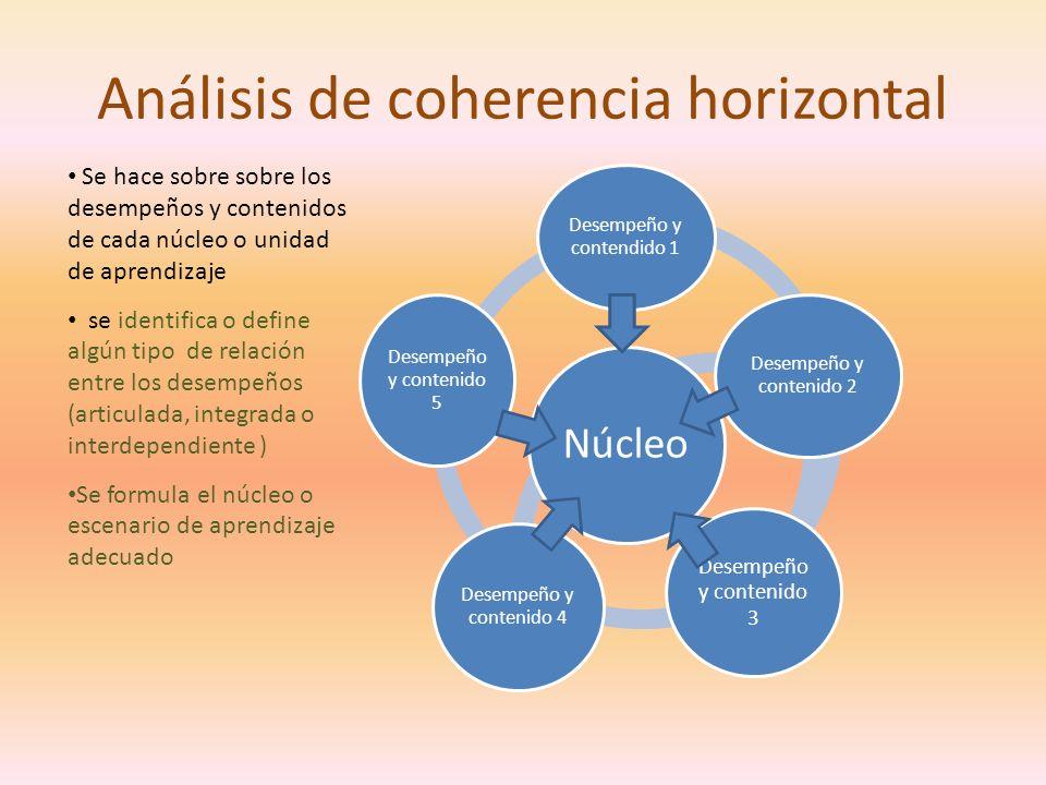 Análisis de coherencia horizontal