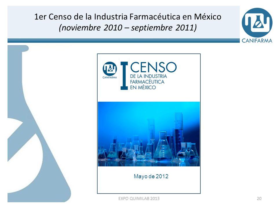 1er Censo de la Industria Farmacéutica en México (noviembre 2010 – septiembre 2011)