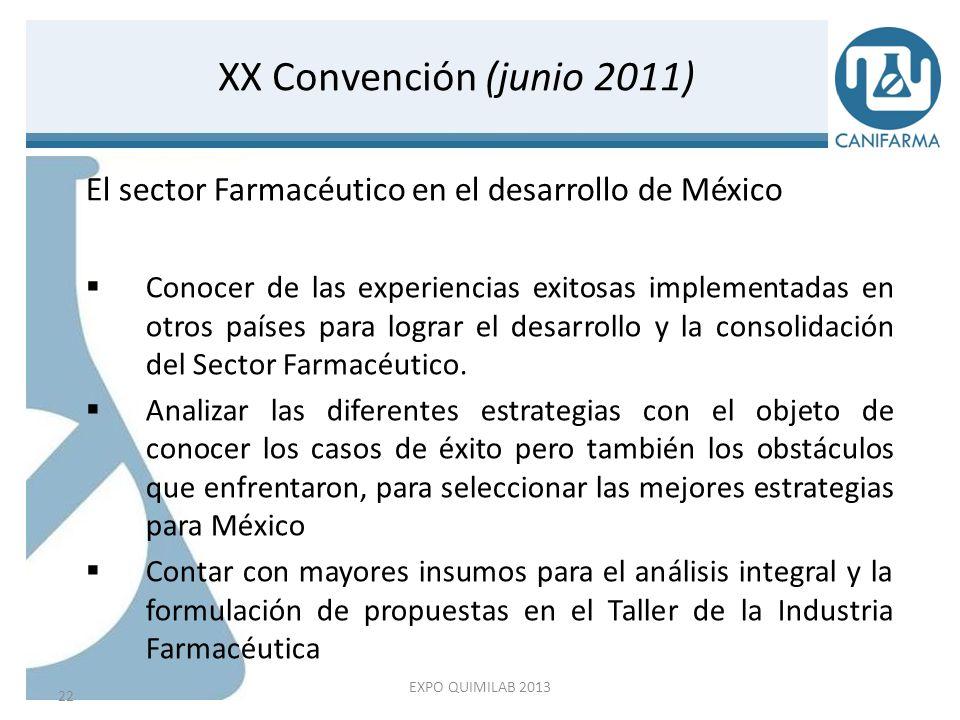 XX Convención (junio 2011) El sector Farmacéutico en el desarrollo de México.