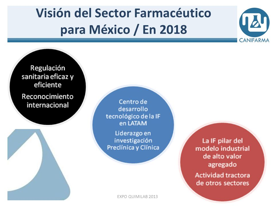 Visión del Sector Farmacéutico para México / En 2018