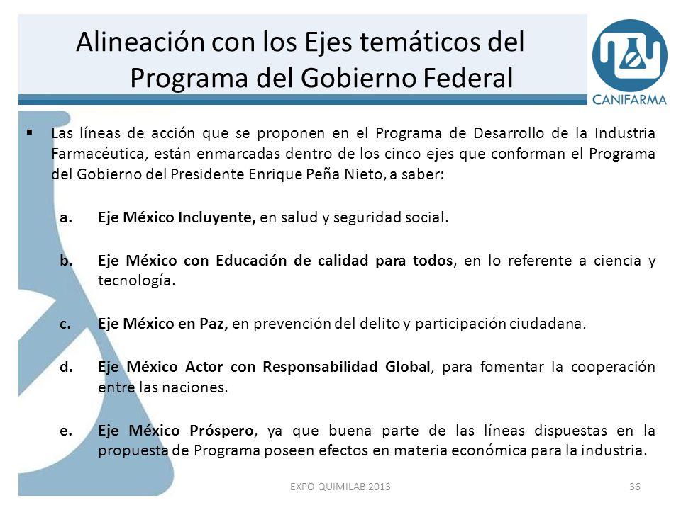 Alineación con los Ejes temáticos del Programa del Gobierno Federal