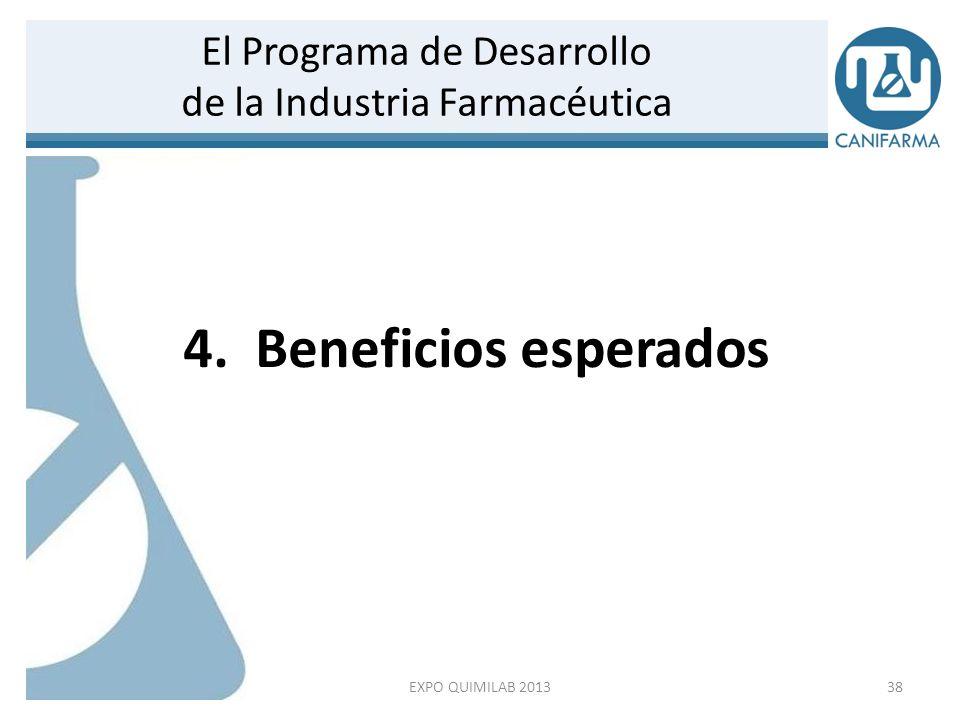 El Programa de Desarrollo de la Industria Farmacéutica