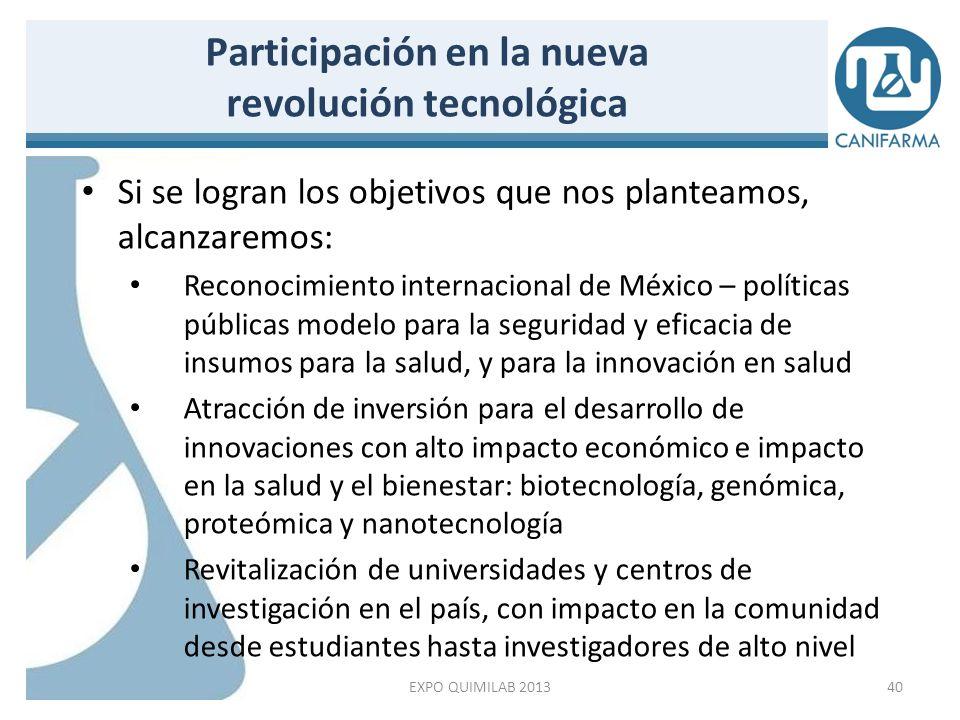 Participación en la nueva revolución tecnológica
