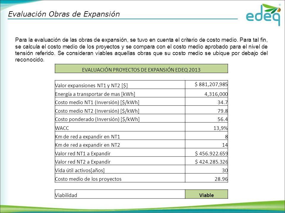 EVALUACIÓN PROYECTOS DE EXPANSIÓN EDEQ 2013