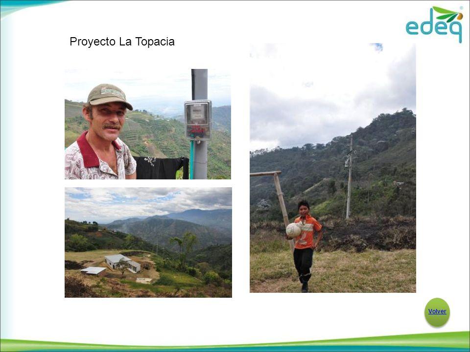 Proyecto La Topacia Volver