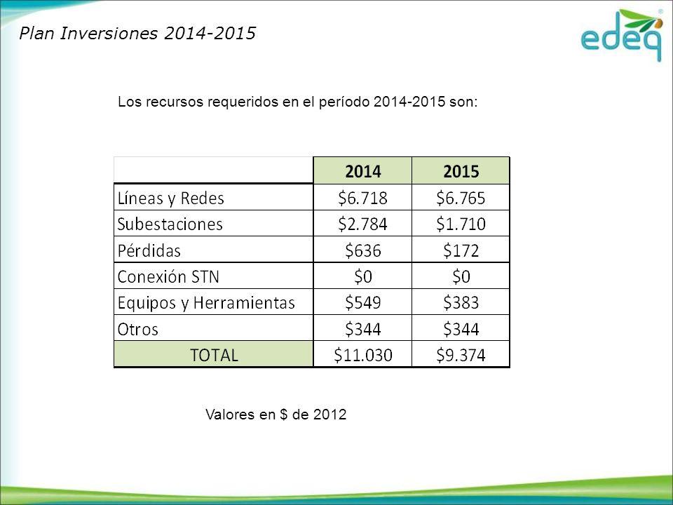 Plan Inversiones 2014-2015 Los recursos requeridos en el período 2014-2015 son: Valores en $ de 2012.