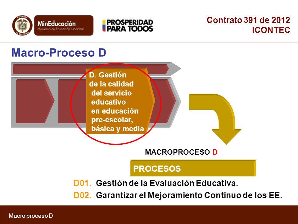 Macro-Proceso D Contrato 391 de 2012 ICONTEC PROCESOS