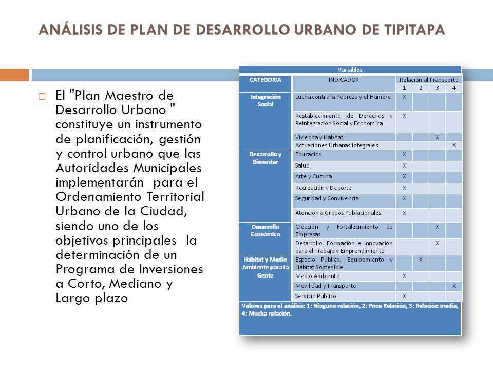 ANÁLISIS DE PLAN DE DESARROLLO URBANO DE TIPITAPA