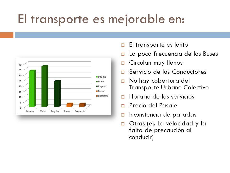 El transporte es mejorable en: