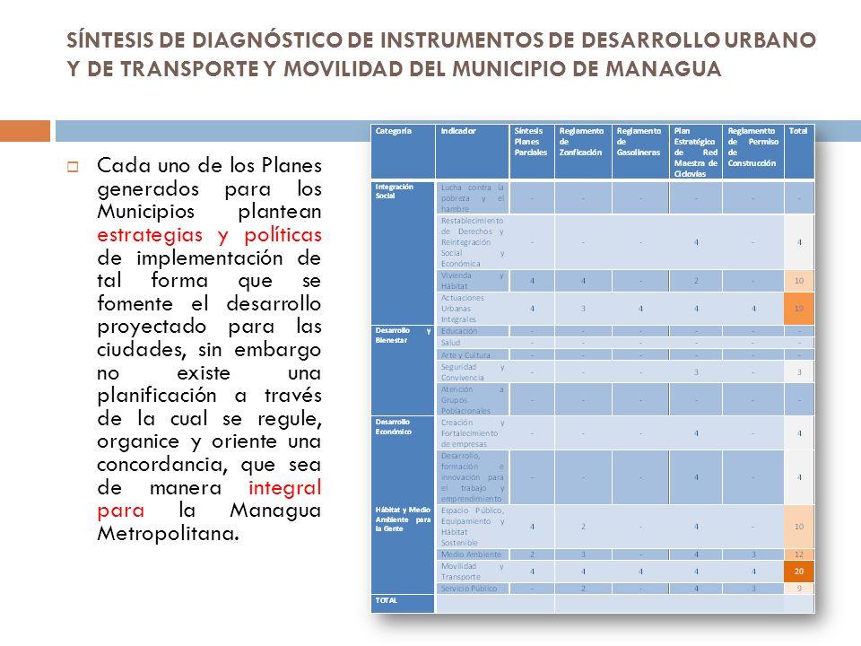 SÍNTESIS DE DIAGNÓSTICO DE INSTRUMENTOS DE DESARROLLO URBANO Y DE TRANSPORTE Y MOVILIDAD DEL MUNICIPIO DE MANAGUA