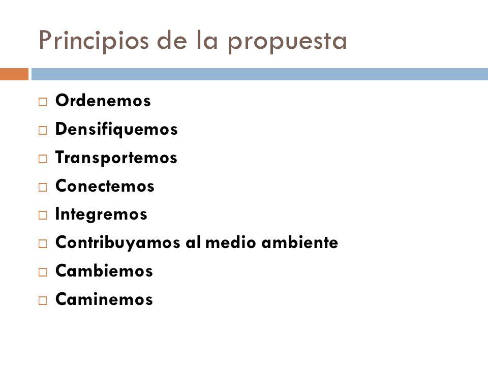 Principios de la propuesta