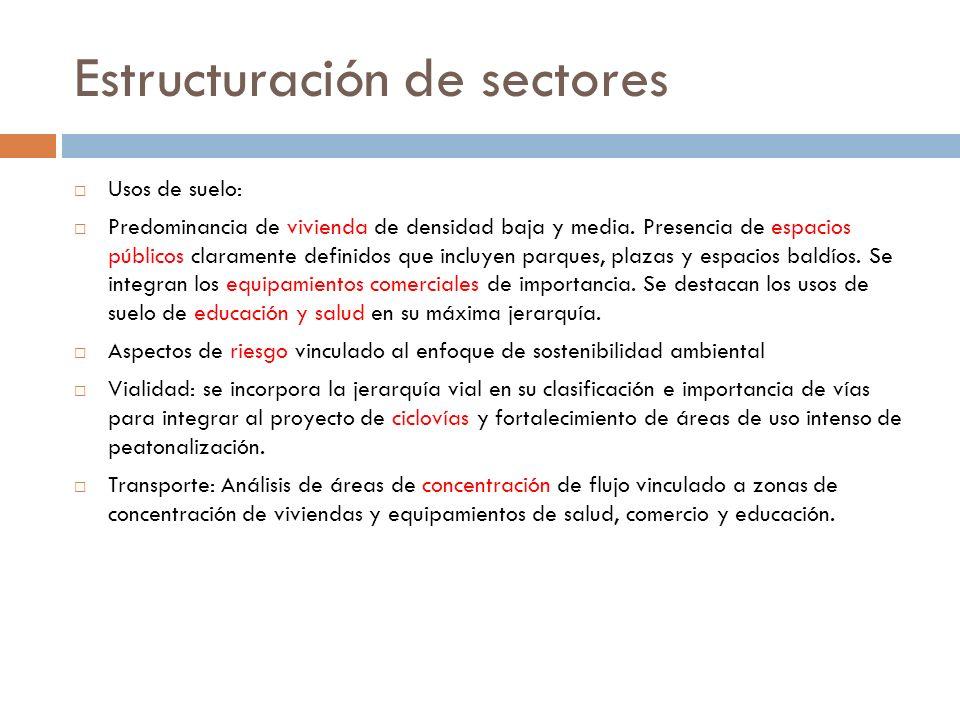 Estructuración de sectores
