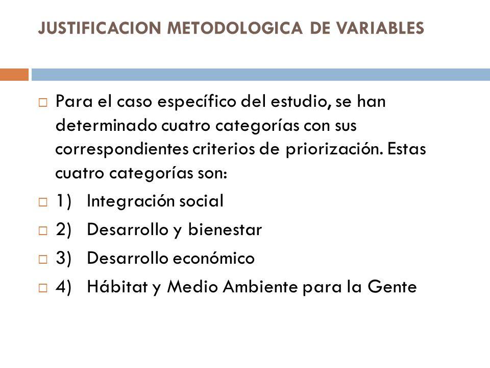 JUSTIFICACION METODOLOGICA DE VARIABLES