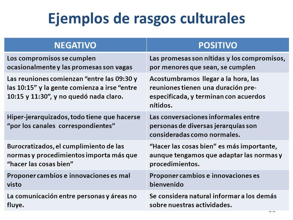 Ejemplos de rasgos culturales