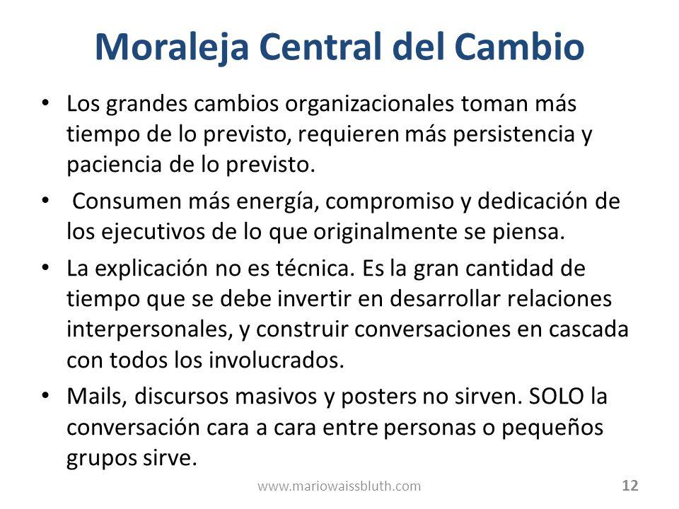 Moraleja Central del Cambio