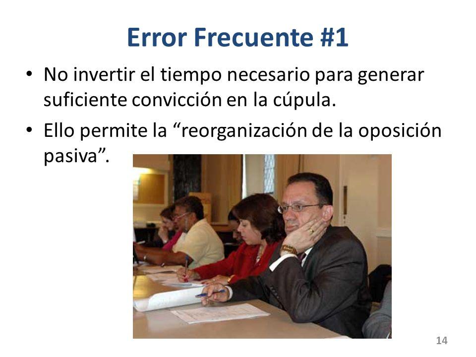 Error Frecuente #1 No invertir el tiempo necesario para generar suficiente convicción en la cúpula.