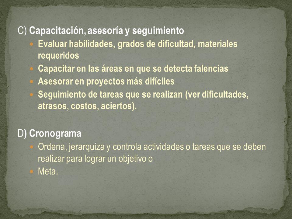 C) Capacitación, asesoría y seguimiento