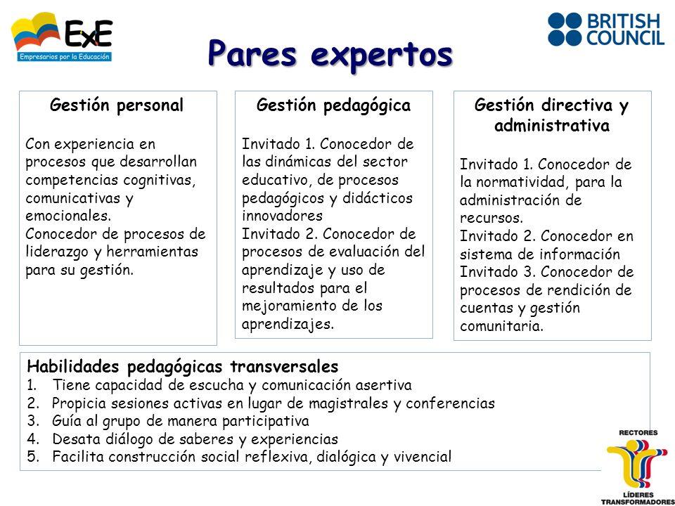 Gestión directiva y administrativa