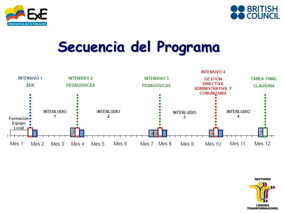 Secuencia del Programa