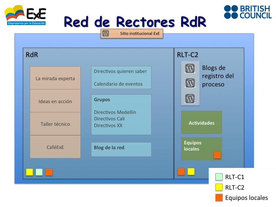 Red de Rectores RdR