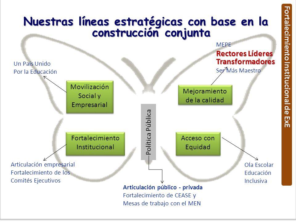 Nuestras líneas estratégicas con base en la construcción conjunta