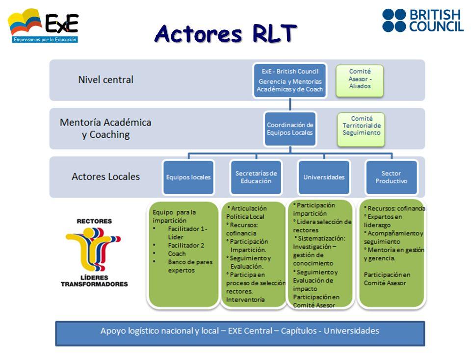 Actores RLT