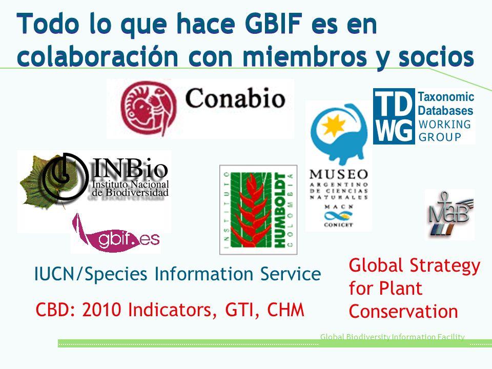 Todo lo que hace GBIF es en colaboración con miembros y socios