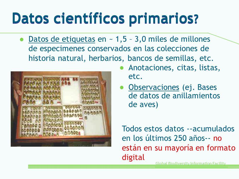 Datos científicos primarios