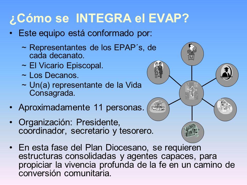 ¿Cómo se INTEGRA el EVAP