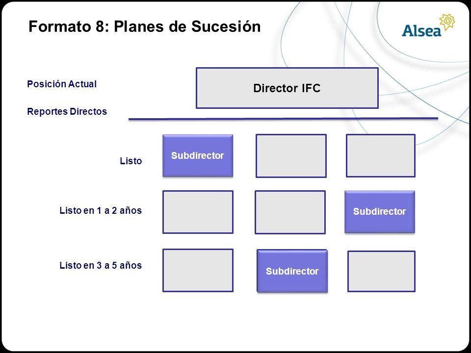 Formato 8: Planes de Sucesión