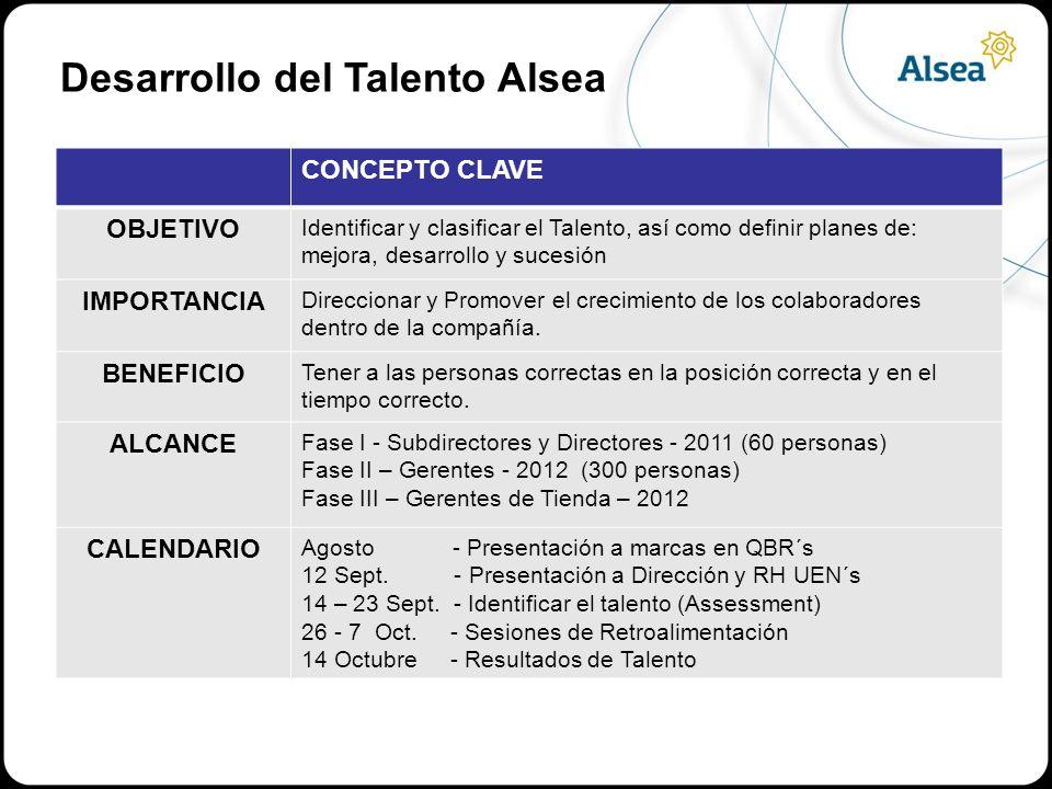 Desarrollo del Talento Alsea