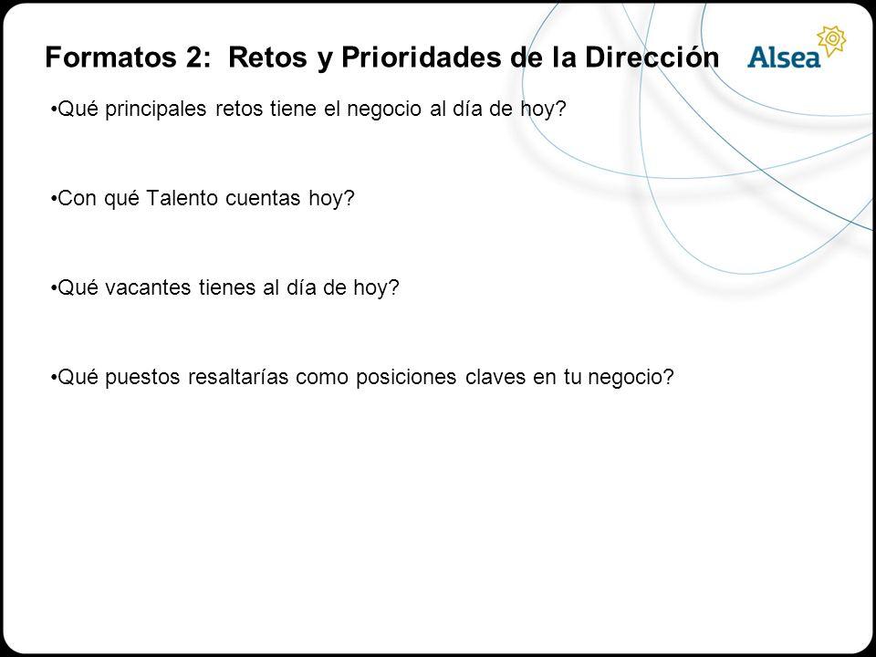 Formatos 2: Retos y Prioridades de la Dirección