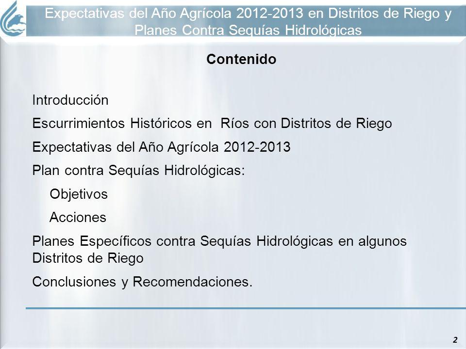 Escurrimientos Históricos en Ríos con Distritos de Riego