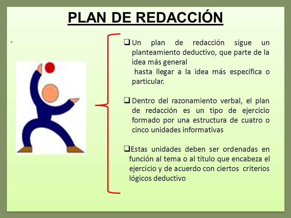 PLAN DE REDACCIÓN . Un plan de redacción sigue un planteamiento deductivo, que parte de la idea más general.