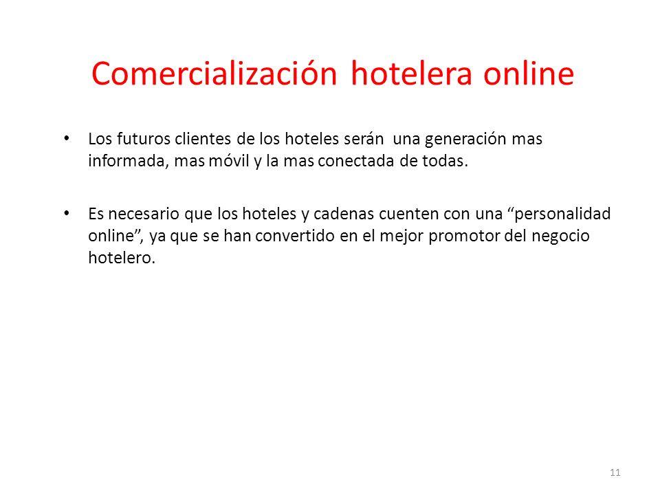 Comercialización hotelera online