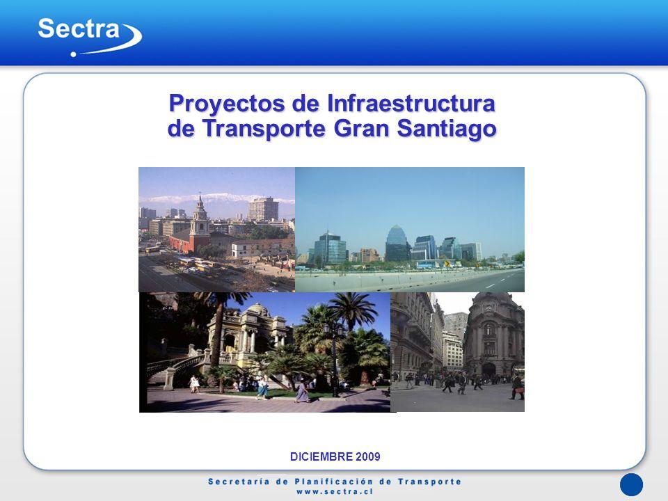 Proyectos Infraestructura de Transporte Gran Santiago