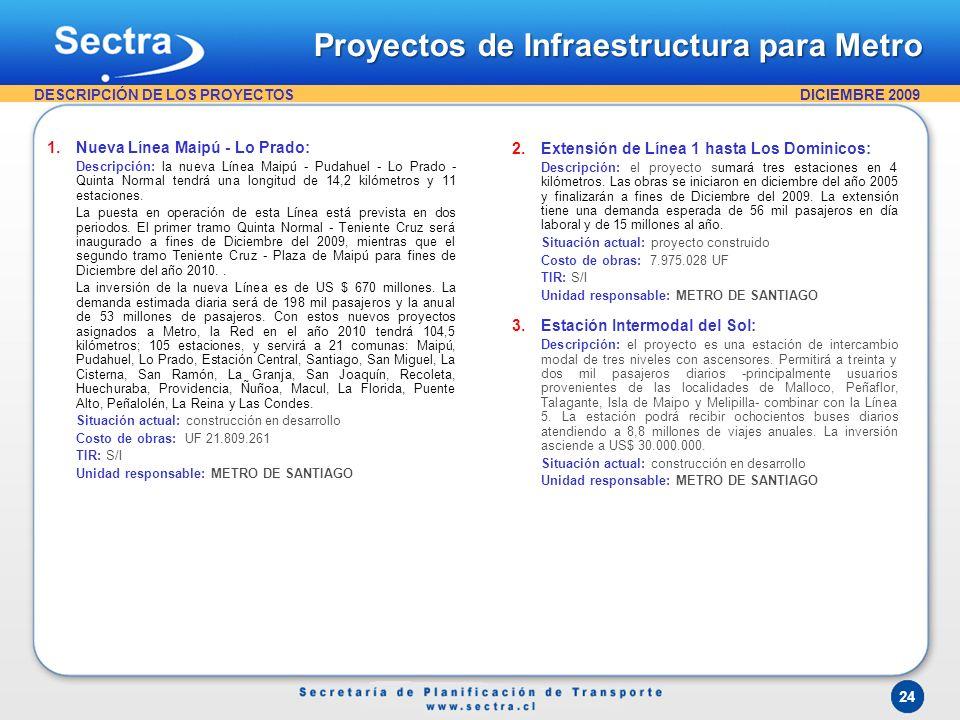 ANEXO B Planes Maestros de Transporte Urbano desarrollados