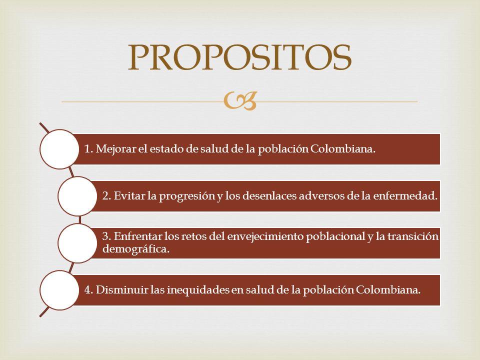 PROPOSITOS 1. Mejorar el estado de salud de la población Colombiana.