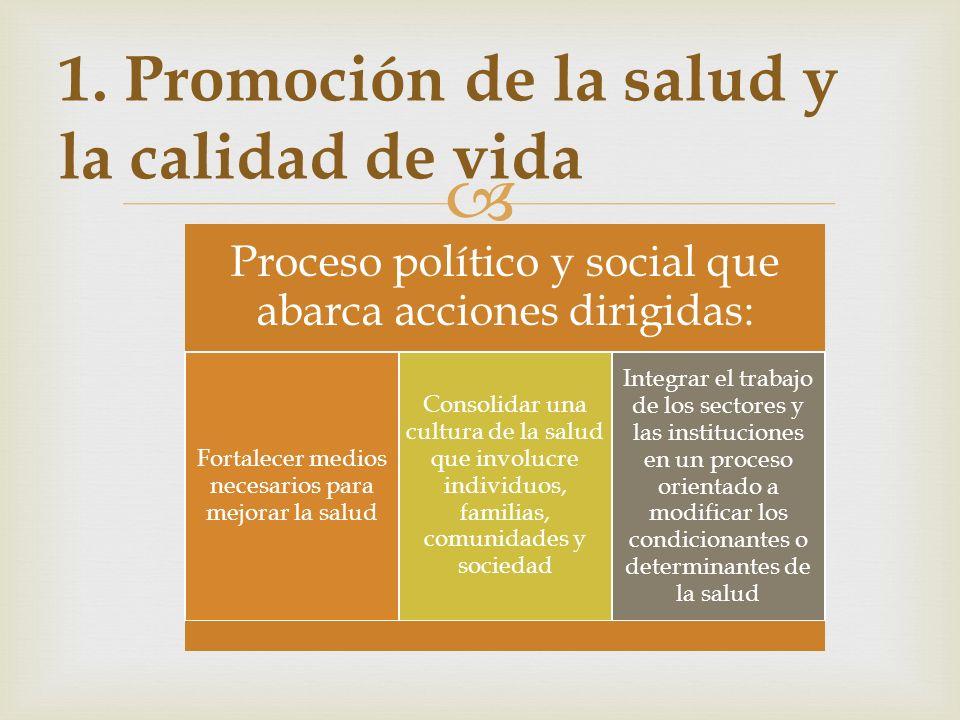 1. Promoción de la salud y la calidad de vida