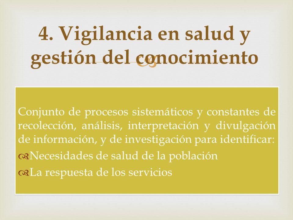 4. Vigilancia en salud y gestión del conocimiento