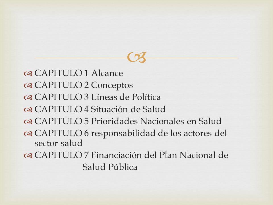 CAPITULO 1 Alcance CAPITULO 2 Conceptos. CAPITULO 3 Líneas de Política. CAPITULO 4 Situación de Salud.